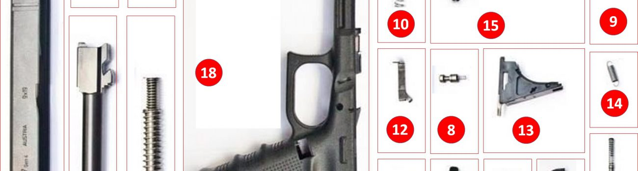 Co ty wiesz o Glocku 17?